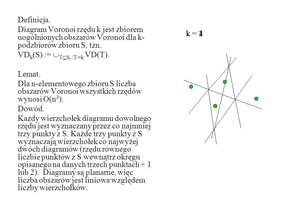 Niech T 1, T 2, T 3 oznaczają zbiory generatorów obszarów Voronoi sąsiadujących z danym wierzchołkiem.