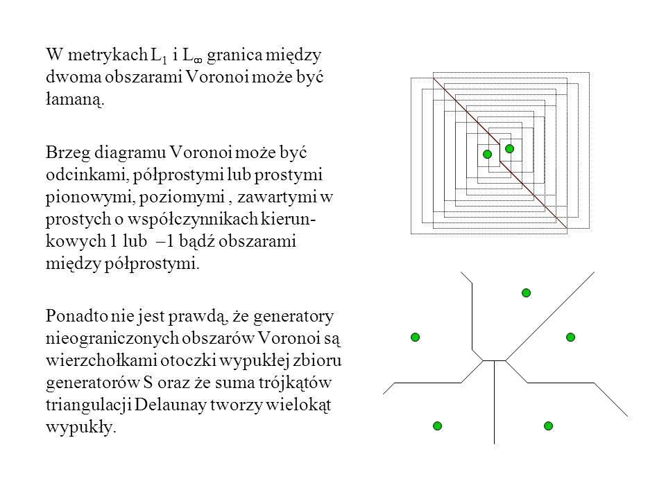 Diagramy potęgowe (w geometrii Laguerre).