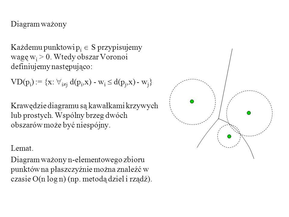 Diagramy Voronoi dla odcinków w R 2.