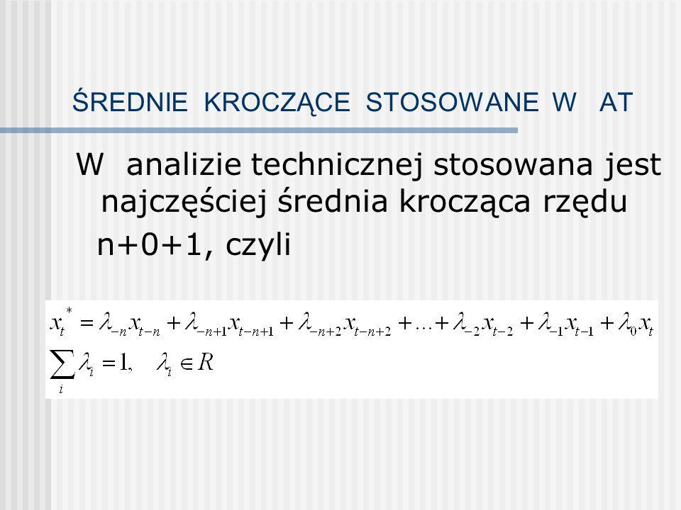 ŚREDNIE KROCZĄCE STOSOWANE W AT W analizie technicznej stosowana jest najczęściej średnia krocząca rzędu n+0+1, czyli