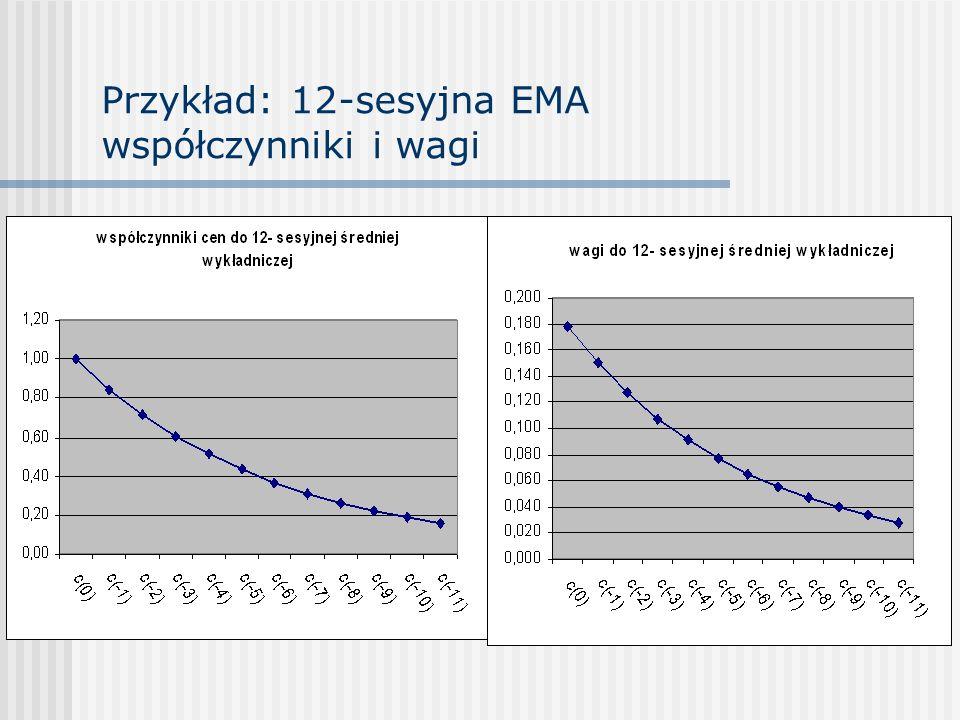 Przykład: 12-sesyjna EMA współczynniki i wagi