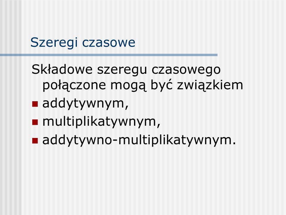 ŚREDNIE KROCZĄCE – popularne długości Na giełdzie amerykańskiej wykorzystywane są: 200 sesyjna jako długoterminowa 100 sesyjna - średnioterminowa 5-, 15- i 20 sesyjna - kr ó tkoterminowe W Polsce rozpowszechnione jest użycie średnich 100 sesyjnej - długoterminowo 45 sesyjnej - średnioterminowo 15 sesyjnej - kr ó tkoterminowo