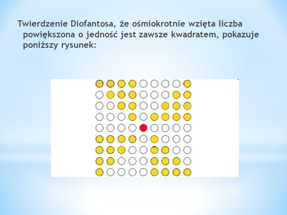 Równaniem diofantycznym nazywamy równanie o dwóch lub więcej niewiadomych, którego rozwiązań szukamy w zbiorze liczb całkowitych lub liczb naturalnych.
