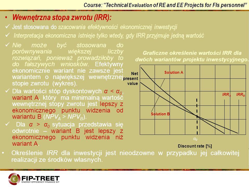 Course: Technical Evaluation of RE and EE Projects for FIs personnel Wewnętrzna stopa zwrotu (IRR): Jest stosowana do szacowania efektywności ekonomic