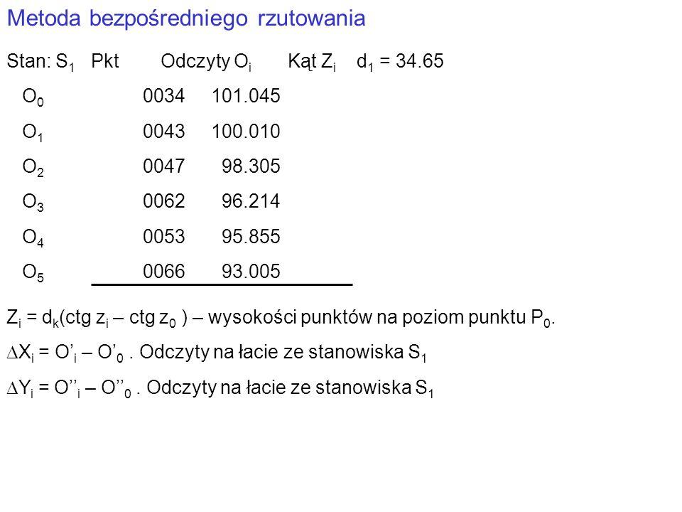 Metoda bezpośredniego rzutowania Stan: S 1 Pkt Odczyty O i Kąt Z i d 1 = 34.65 O 0 0034101.045 O 1 0043100.010 O 2 0047 98.305 O 3 0062 96.214 O 4 005