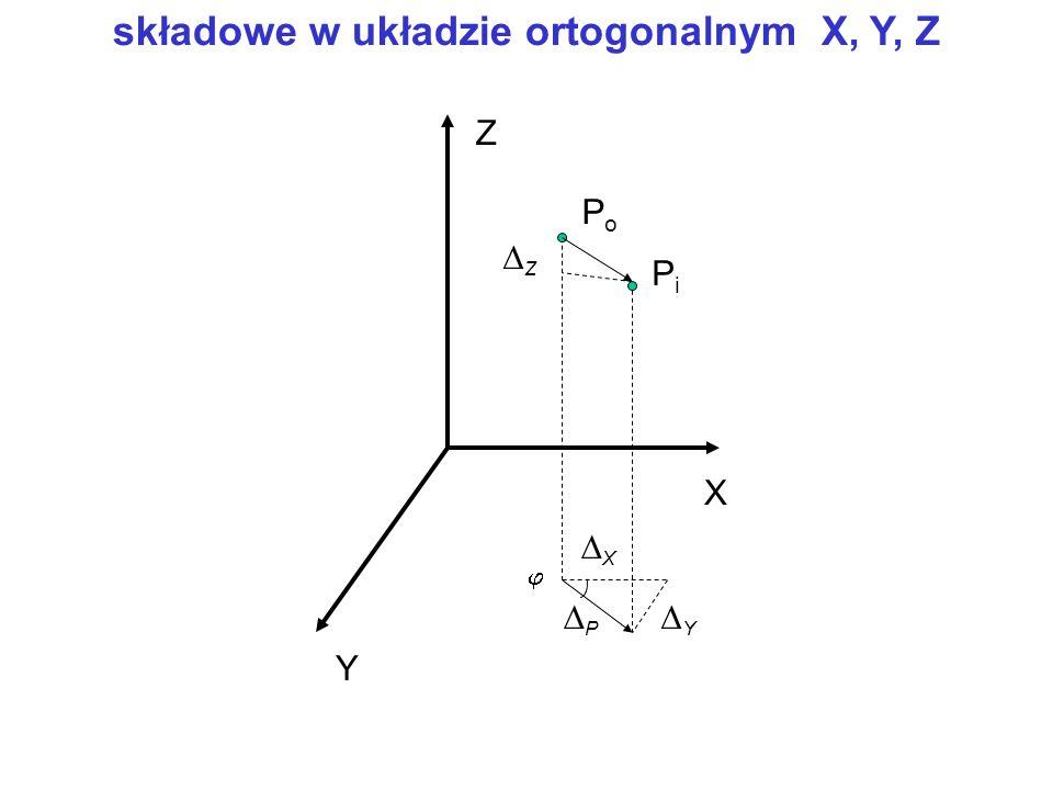 składowe w układzie ortogonalnym X, Y, Z Z X Y PoPo P X Z Y PiPi
