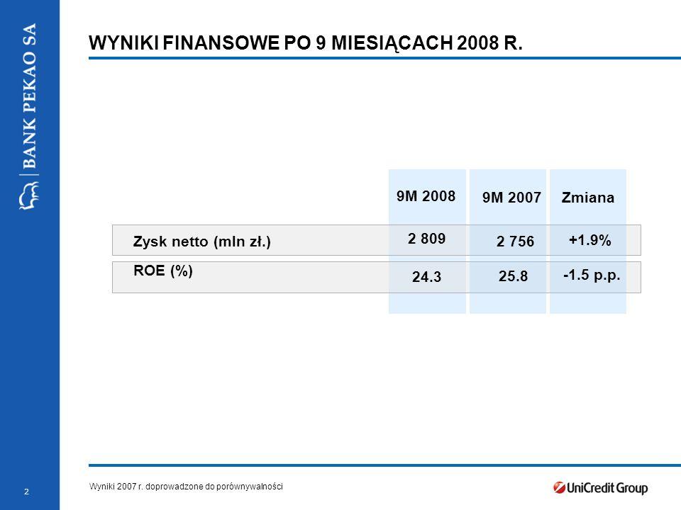2 WYNIKI FINANSOWE PO 9 MIESIĄCACH 2008 R.