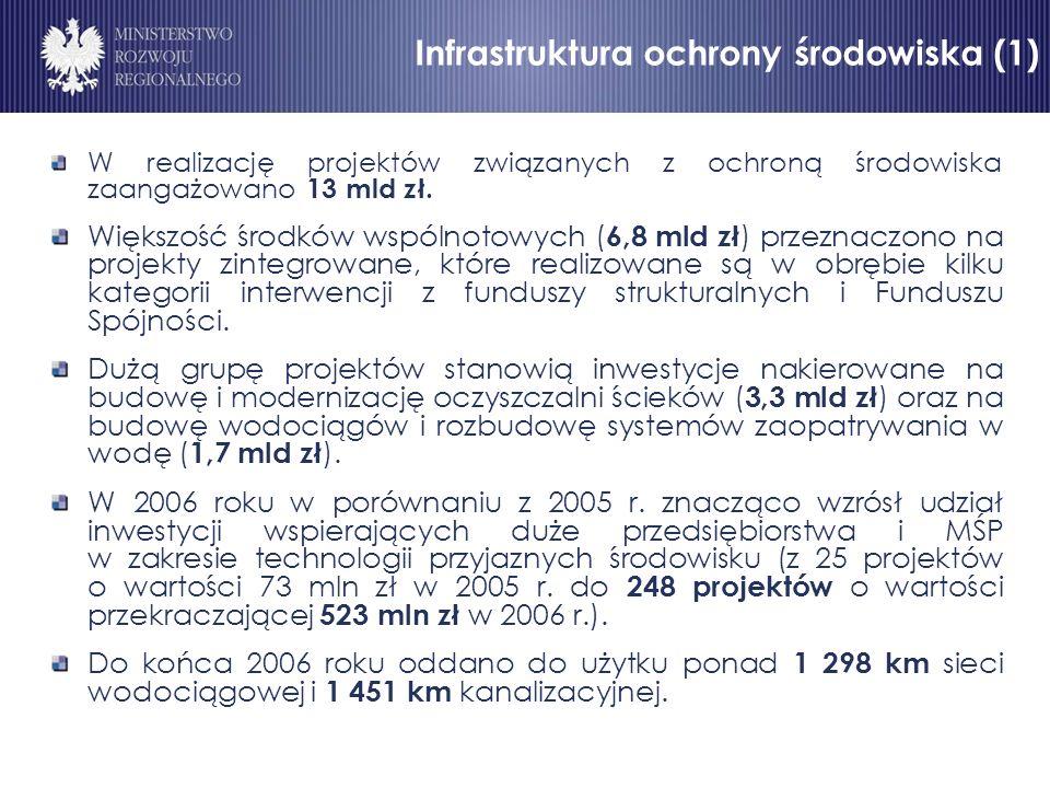 Infrastruktura ochrony środowiska (1) W realizację projektów związanych z ochroną środowiska zaangażowano 13 mld zł.
