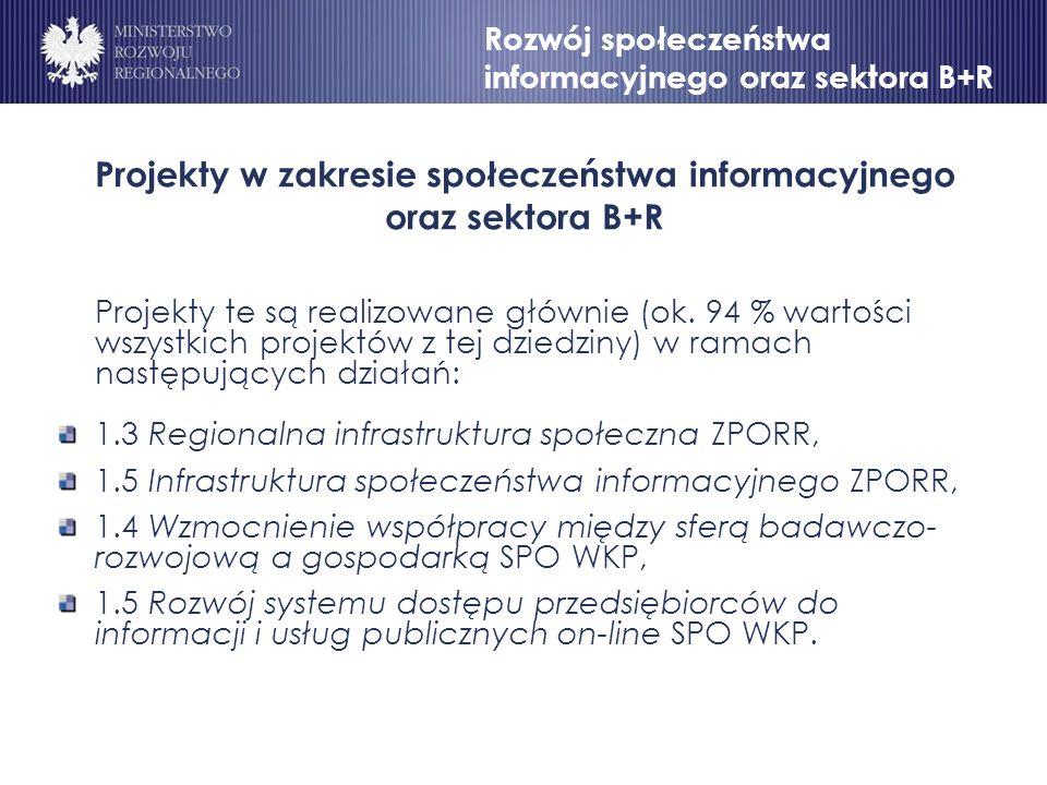 Projekty w zakresie społeczeństwa informacyjnego oraz sektora B+R Projekty te są realizowane głównie (ok.