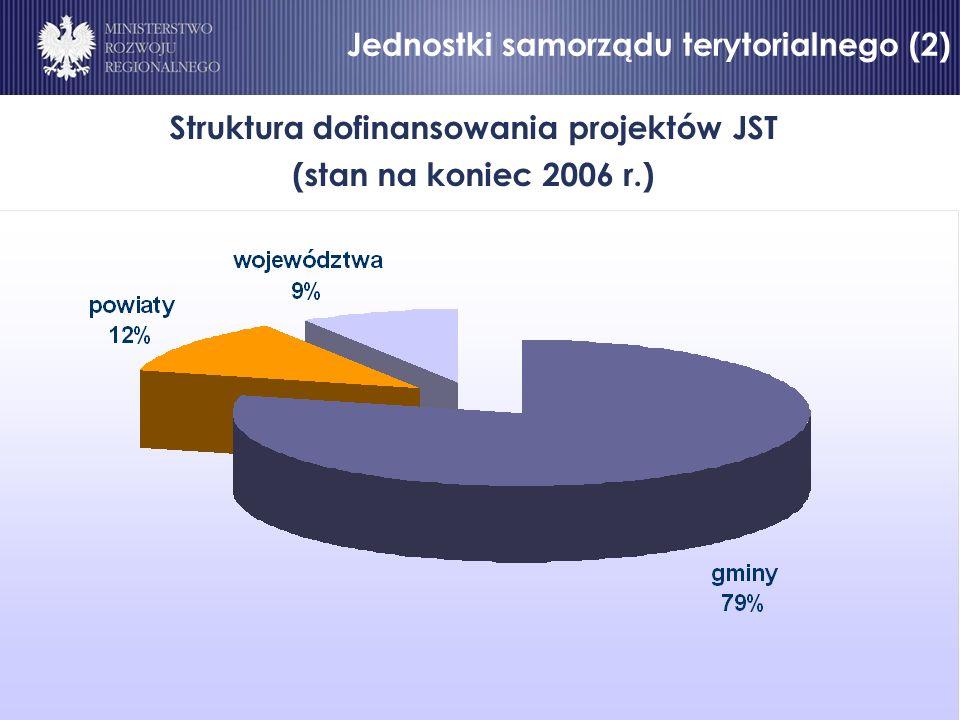 Jednostki samorządu terytorialnego (2) Struktura dofinansowania projektów JST (stan na koniec 2006 r.) Jednostki samorządu terytorialnego (2)