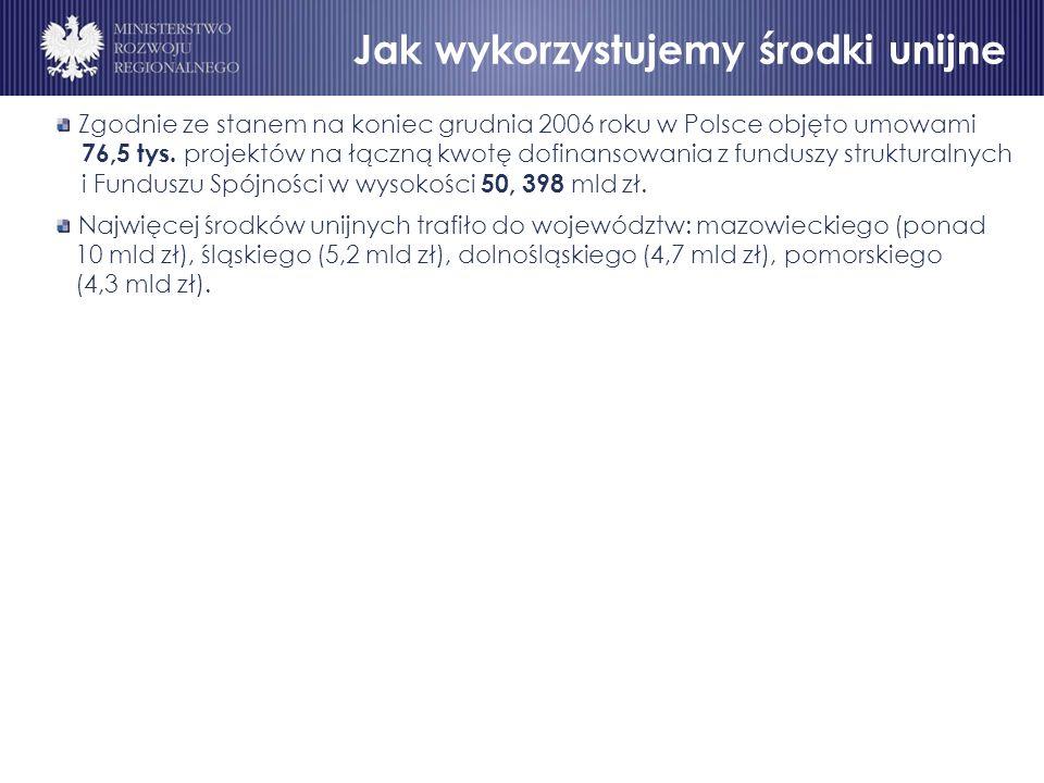 Jak wykorzystujemy środki unijne Zgodnie ze stanem na koniec grudnia 2006 roku w Polsce objęto umowami 76,5 tys.