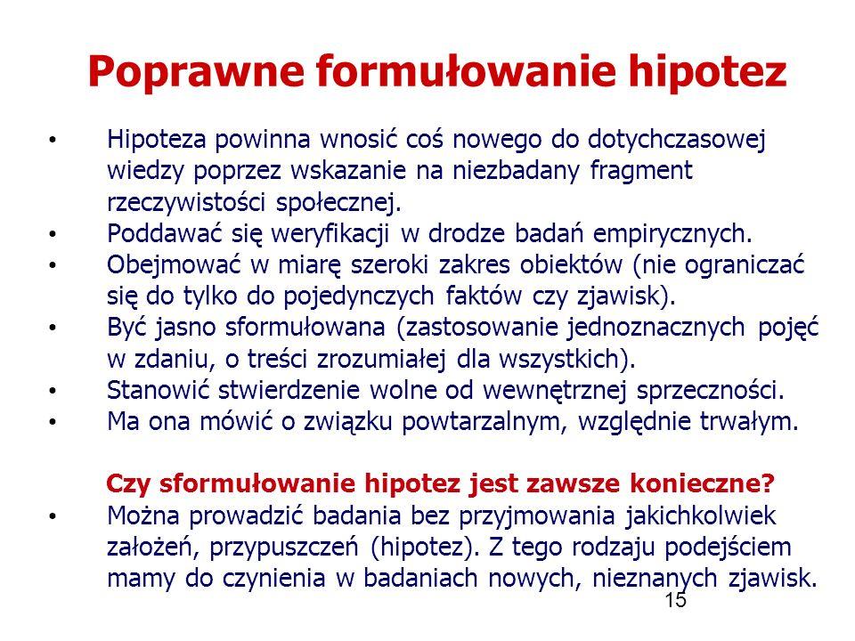 15 Poprawne formułowanie hipotez Hipoteza powinna wnosić coś nowego do dotychczasowej wiedzy poprzez wskazanie na niezbadany fragment rzeczywistości s