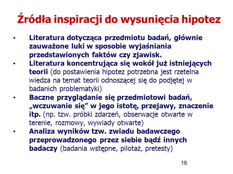 16 Źródła inspiracji do wysunięcia hipotez Literatura dotycząca przedmiotu badań, głównie zauważone luki w sposobie wyjaśniania przedstawionych faktów