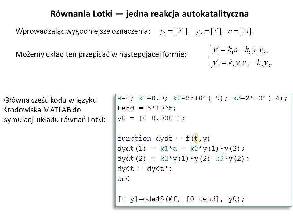Równania Lotki jedna reakcja autokatalityczna Wprowadzając wygodniejsze oznaczenia: Możemy układ ten przepisać w następującej formie: Główna część kod