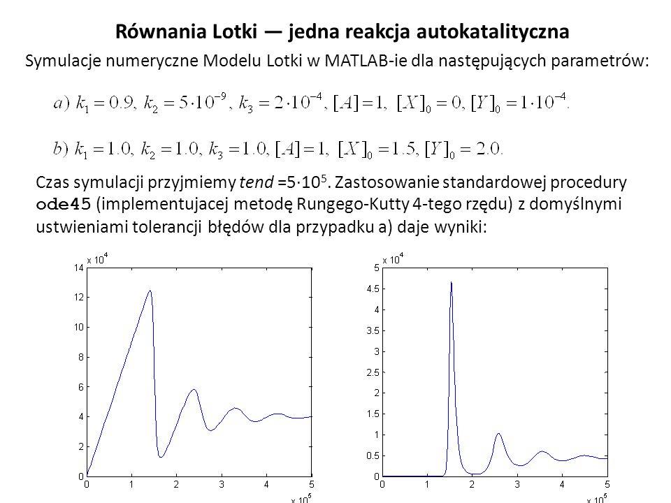 Równania Lotki jedna reakcja autokatalityczna Symulacje numeryczne Modelu Lotki w MATLAB-ie dla następujących parametrów: Czas symulacji przyjmiemy te