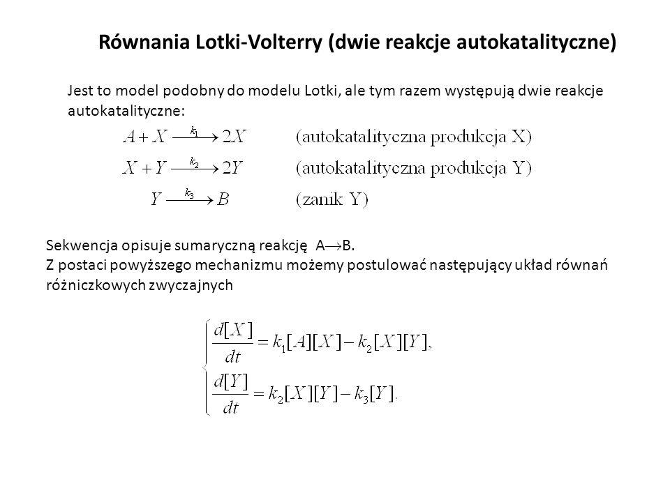 Równania Lotki-Volterry (dwie reakcje autokatalityczne) Jest to model podobny do modelu Lotki, ale tym razem występują dwie reakcje autokatalityczne:
