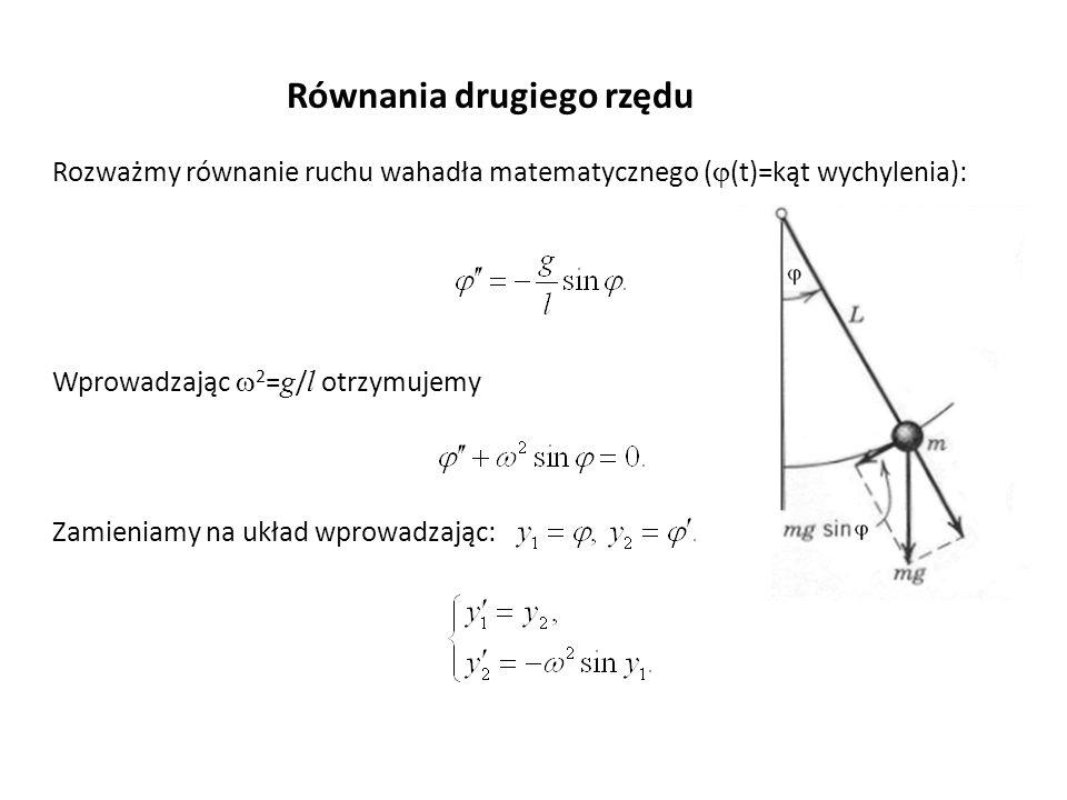 Równania drugiego rzędu Rozważmy równanie ruchu wahadła matematycznego ( (t)=kąt wychylenia): Wprowadzając 2 = g / l otrzymujemy Zamieniamy na układ w