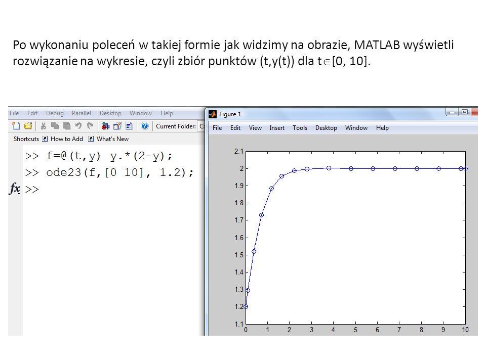 Po wykonaniu poleceń w takiej formie jak widzimy na obrazie, MATLAB wyświetli rozwiązanie na wykresie, czyli zbiór punktów (t,y(t)) dla t [0, 10].