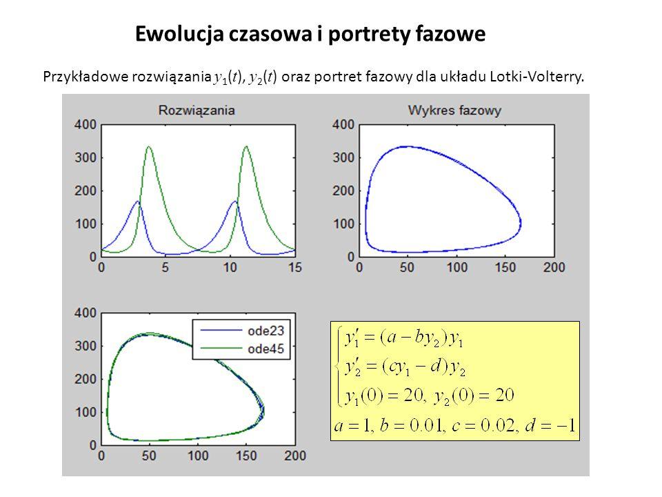 Ewolucja czasowa i portrety fazowe Przykładowe rozwiązania y 1 ( t ), y 2 ( t ) oraz portret fazowy dla układu Lotki-Volterry.