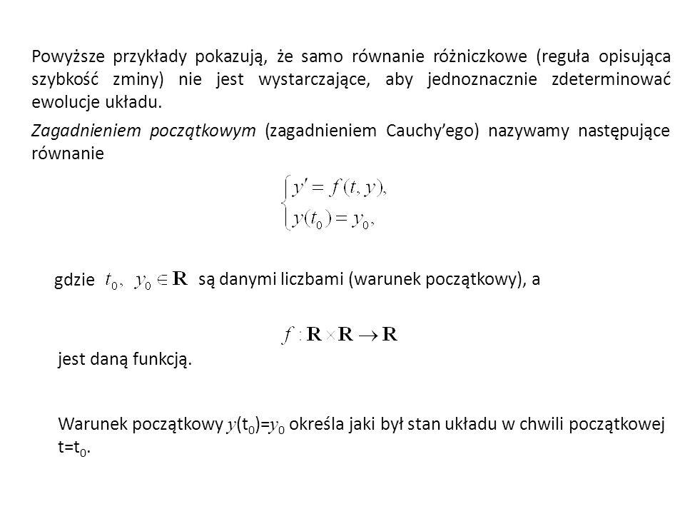 Przykład Jakie jest rozwiązanie zagadnienia Cauchyego Rozwiązanie ogólne równania y = t y ma postać Podstawiamy warunek początkowy y(0)=2, co daje C=2.