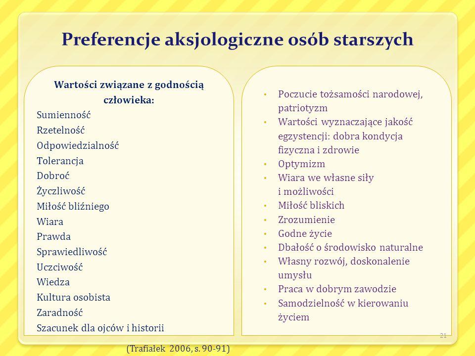 Preferencje aksjologiczne osób starszych Wartości związane z godnością człowieka: Sumienność Rzetelność Odpowiedzialność Tolerancja Dobroć Życzliwość