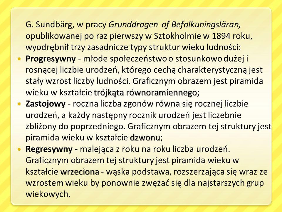 G. Sundbärg, w pracy Grunddragen of Befolkuningsläran, opublikowanej po raz pierwszy w Sztokholmie w 1894 roku, wyodrębnił trzy zasadnicze typy strukt