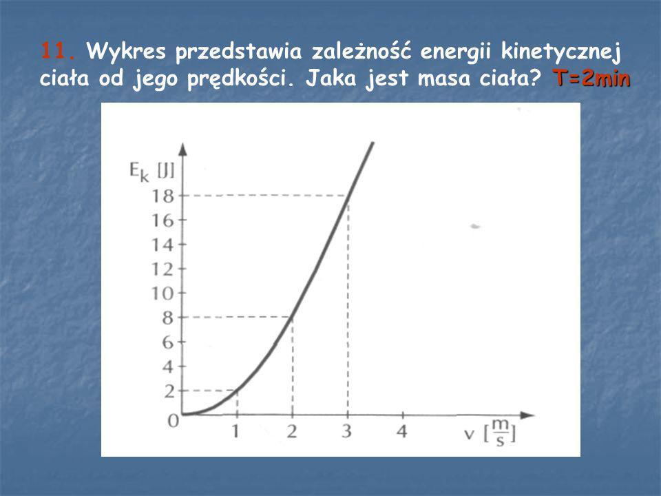 T=2min 11. Wykres przedstawia zależność energii kinetycznej ciała od jego prędkości. Jaka jest masa ciała? T=2min