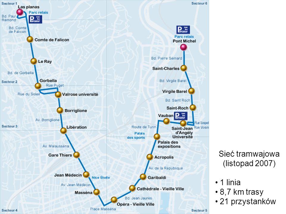 Sieć tramwajowa (listopad 2007) 1 linia 8,7 km trasy 21 przystanków