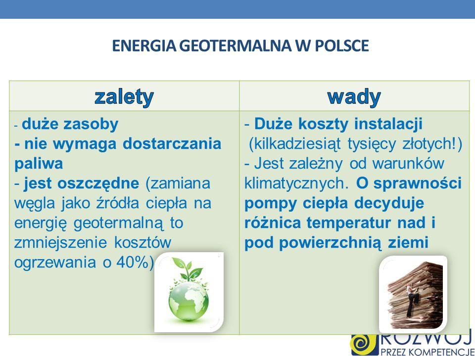 ENERGIA GEOTERMALNA W POLSCE - duże zasoby - nie wymaga dostarczania paliwa - jest oszczędne (zamiana węgla jako źródła ciepła na energię geotermalną