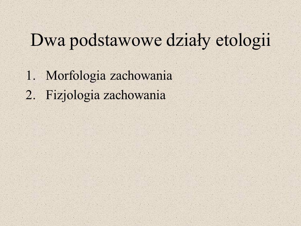 Dwa podstawowe działy etologii 1.Morfologia zachowania 2.Fizjologia zachowania