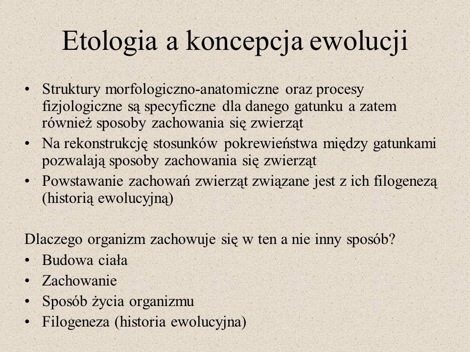 Etologia a koncepcja ewolucji Struktury morfologiczno-anatomiczne oraz procesy fizjologiczne są specyficzne dla danego gatunku a zatem również sposoby