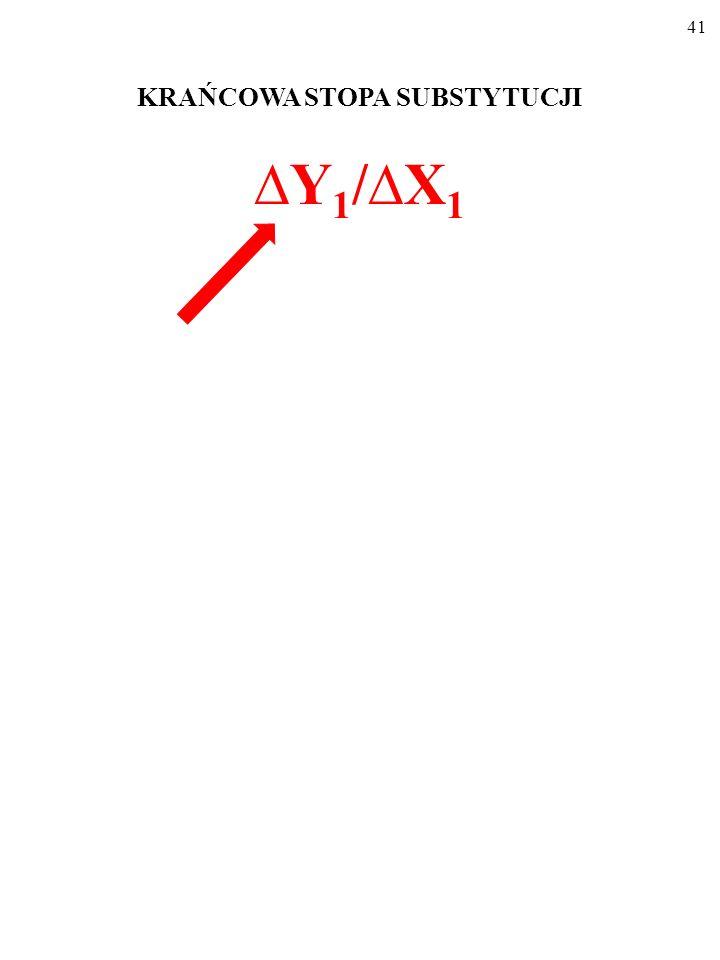 40 KRAŃCOWA STOPA SUBSTYTUCJI dobra Y dobrem X, Y 1 /X 1, jest to stosunek porcji dobra Y, z której konsument musi zrezygnować, aby niewielka dodatkow