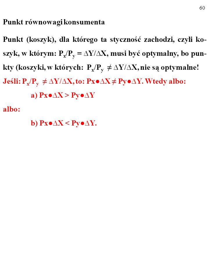 59 Punkt równowagi konsumenta Punkt (koszyk), dla którego ta styczność zachodzi, czyli ko- szyk, w którym: P x /P y = Y/X, musi być optymalny, bo pun-