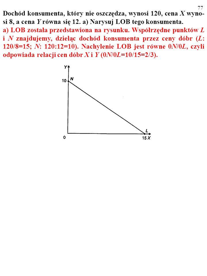 76 ZADANIE Dochód konsumenta, który nie oszczędza, wynosi 120, cena X wy- nosi 8, a cena Y równa się 12. a) Narysuj LOB tego konsumenta.