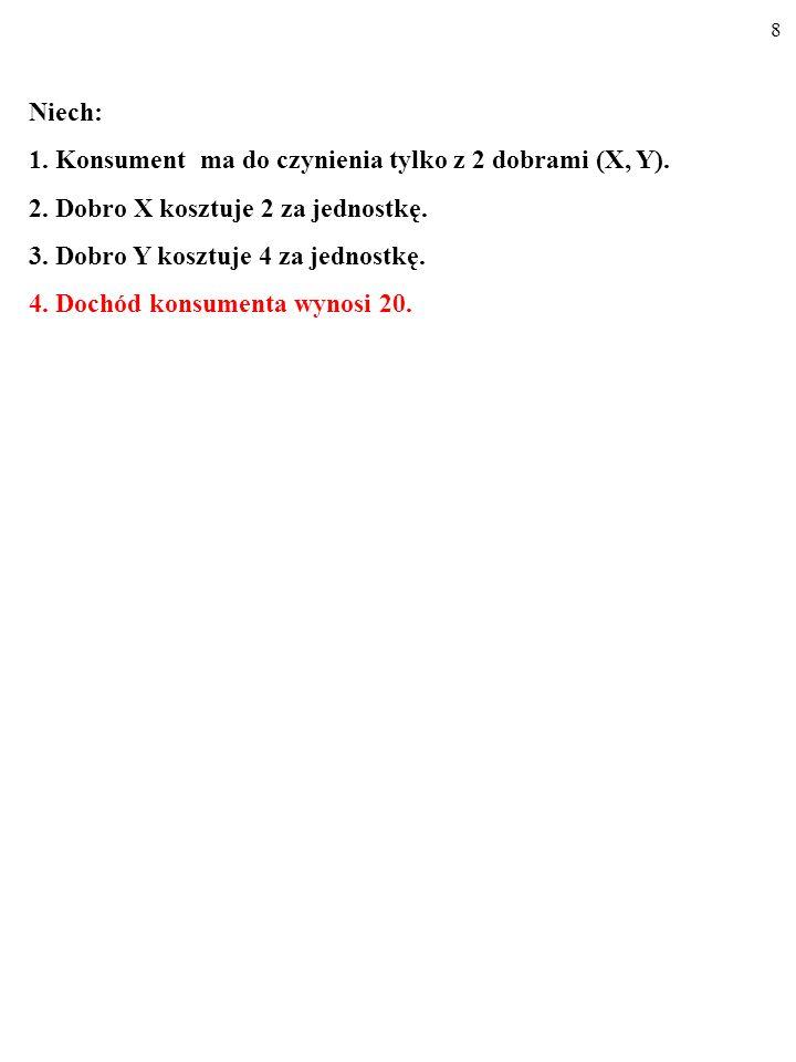 7 Niech: 1. Konsument ma do czynienia tylko z 2 dobrami (X, Y). 2. Dobro X kosztuje 2 za jednostkę. 3. Dobro Y kosztuje 4 za jednostkę.
