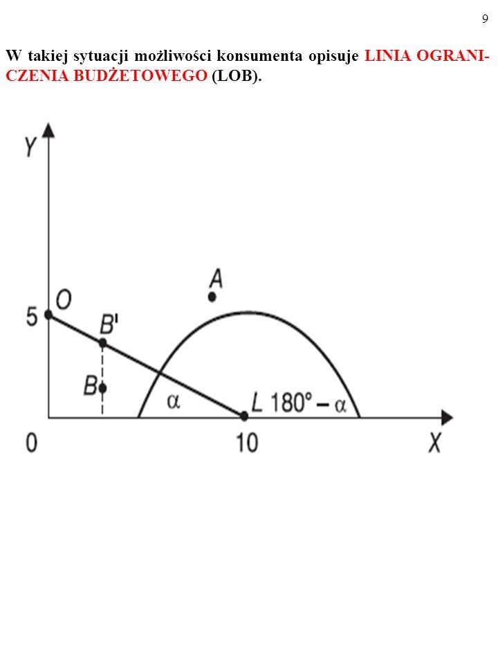 8 Niech: 1. Konsument ma do czynienia tylko z 2 dobrami (X, Y). 2. Dobro X kosztuje 2 za jednostkę. 3. Dobro Y kosztuje 4 za jednostkę. 4. Dochód kons