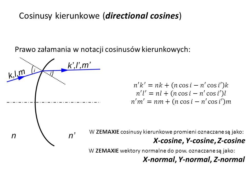Gdy podzielimy x-owy i y-owy cosinus kierunkowy przez cosinus z-owy Już tylko jeden krok do wielkości paraksjalnych…