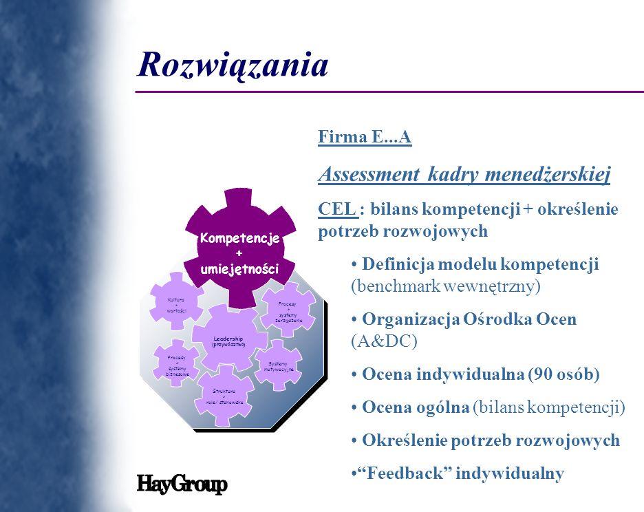 Rozwiązania Struktura + role/ stanowiska Procesy + systemy biznesowe Kultura + wartości Kompetencje + umiejętności Leadership (przywództwo) Systemy mo
