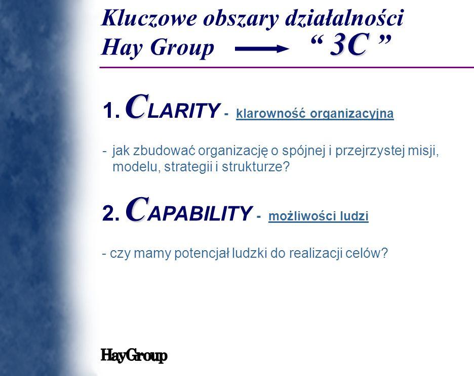 C 1. C LARITY - klarowność organizacyjna - jak zbudować organizację o spójnej i przejrzystej misji, modelu, strategii i strukturze? C 2. C APABILITY -