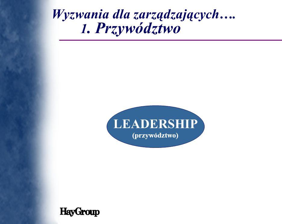 Wyzwania dla zarządzających…. 1. Przywództwo LEADERSHIP (przywództwo) SEE (wizja)