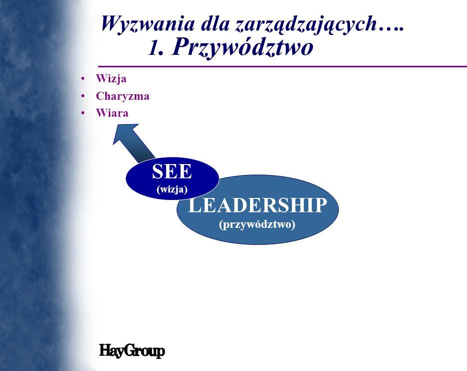 LEADERSHIP (przywództwo) SEE (wizja) Wizja Charyzma Wiara Wyzwania dla zarządzających…. 1. Przywództwo