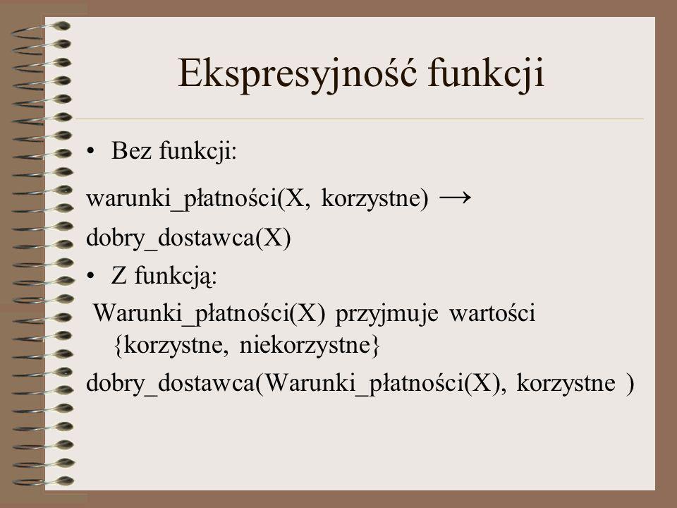 Ekspresyjność funkcji Bez funkcji: warunki_płatności(X, korzystne) dobry_dostawca(X) Z funkcją: Warunki_płatności(X) przyjmuje wartości {korzystne, ni
