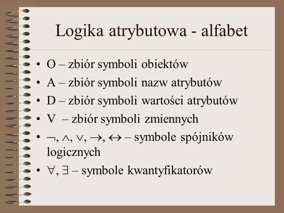 Logika atrybutowa - alfabet O – zbiór symboli obiektów A – zbiór symboli nazw atrybutów D – zbiór symboli wartości atrybutów V – zbiór symboli zmienny