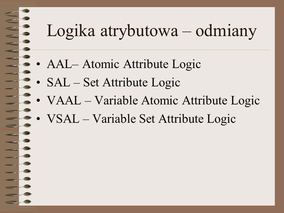Logika atrybutowa – odmiany AAL– Atomic Attribute Logic SAL – Set Attribute Logic VAAL – Variable Atomic Attribute Logic VSAL – Variable Set Attribute