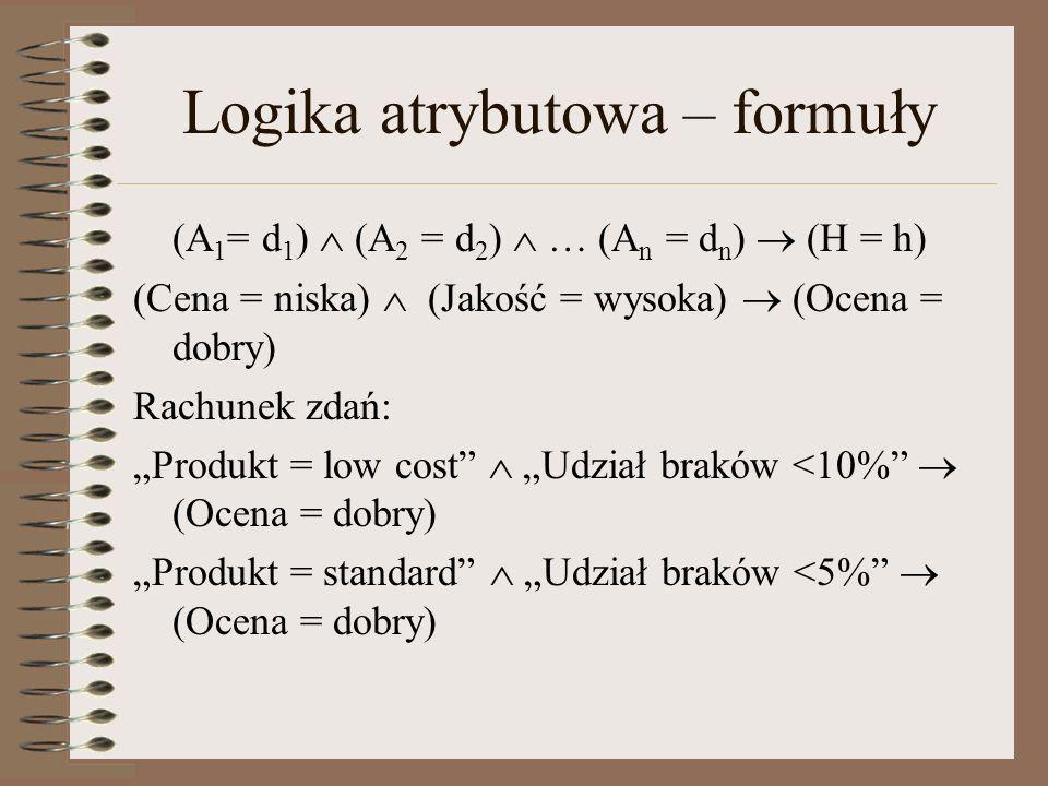 Logika atrybutowa – formuły (A 1 = d 1 ) (A 2 = d 2 ) … (A n = d n ) (H = h) (Cena = niska) (Jakość = wysoka) (Ocena = dobry) Rachunek zdań: Produkt =