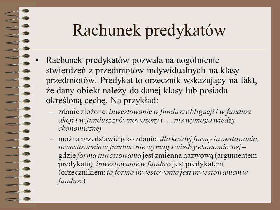 Zapis predykat : inwestowanie_w_fundusz(forma_inwestowania) reguła: inwestowanie_w_fundusz(forma_inwestowania) nie_wymaga_wiedzy_ekonomicznej(forma_inwestowania)