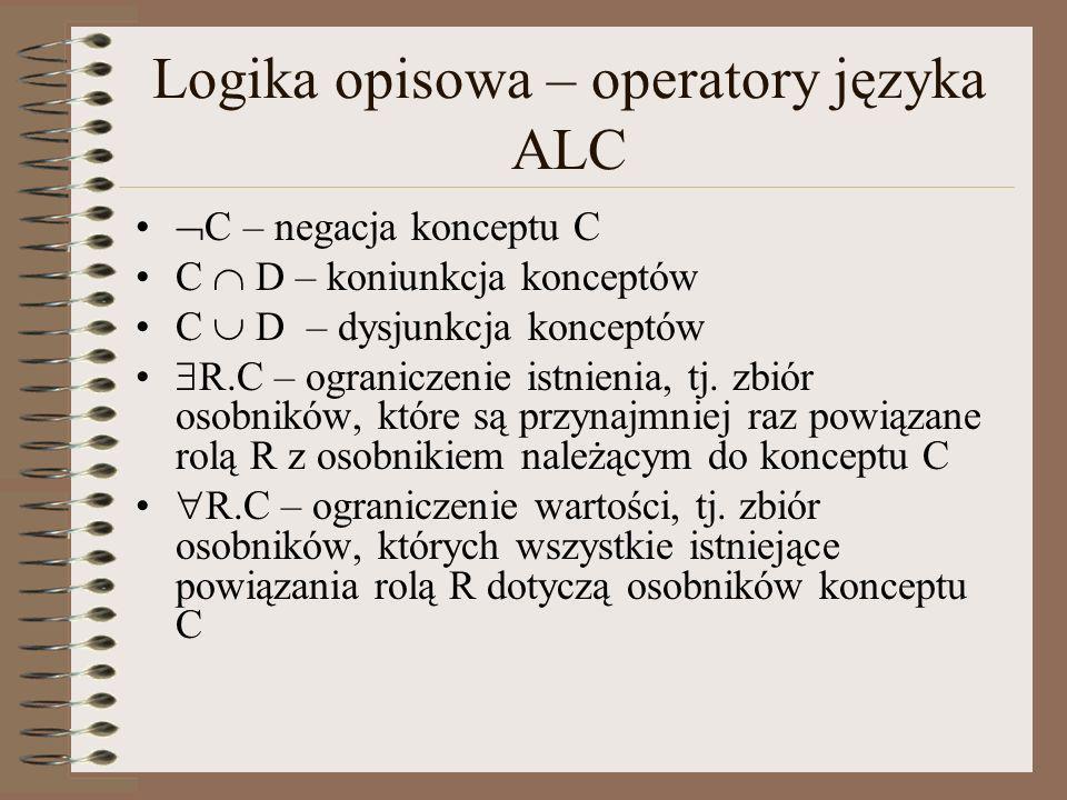 Logika opisowa – operatory języka ALC C – negacja konceptu C C D – koniunkcja konceptów C D – dysjunkcja konceptów R.C – ograniczenie istnienia, tj. z