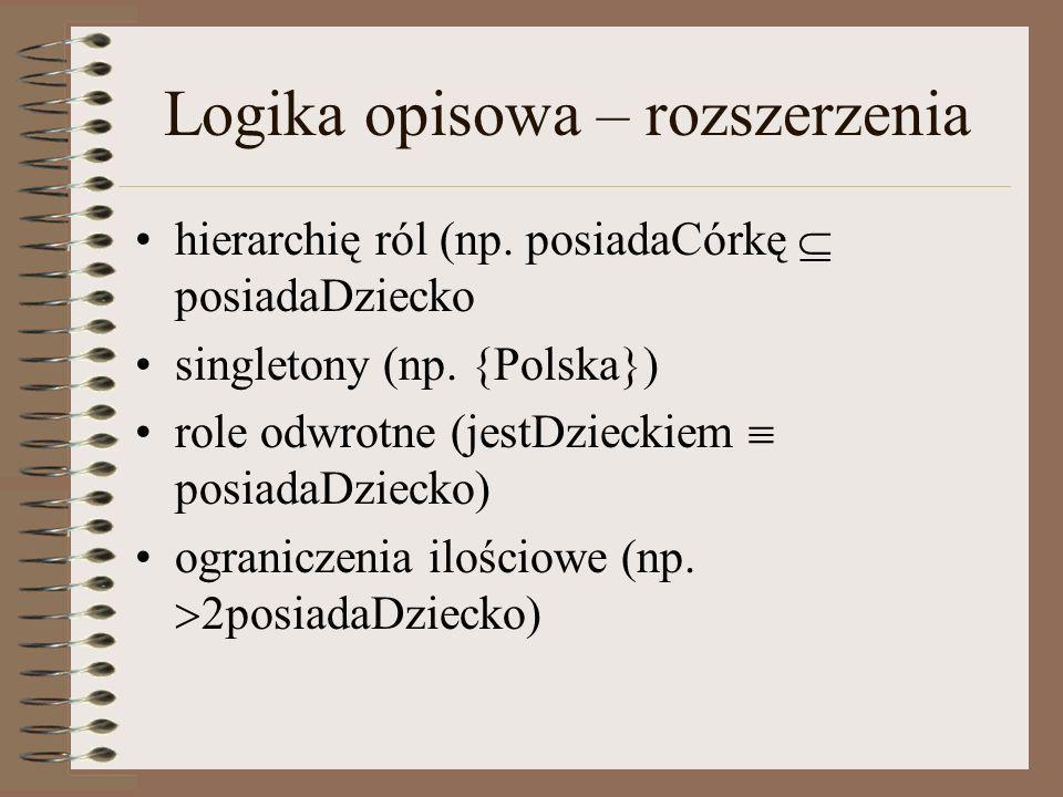 Logika opisowa – rozszerzenia hierarchię ról (np. posiadaCórkę posiadaDziecko singletony (np. {Polska}) role odwrotne (jestDzieckiem posiadaDziecko) o