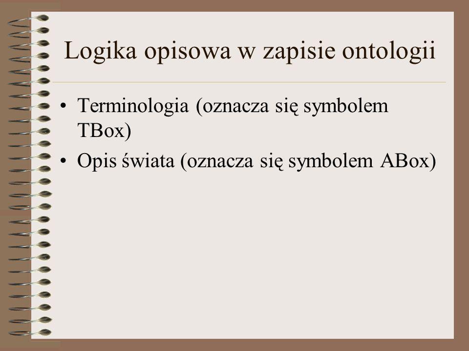 Logika opisowa w zapisie ontologii Terminologia (oznacza się symbolem TBox) Opis świata (oznacza się symbolem ABox)