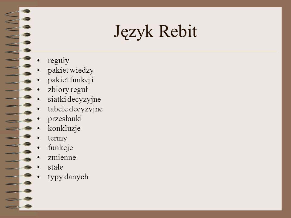 Język Rebit reguły pakiet wiedzy pakiet funkcji zbiory reguł siatki decyzyjne tabele decyzyjne przesłanki konkluzje termy funkcje zmienne stałe typy d